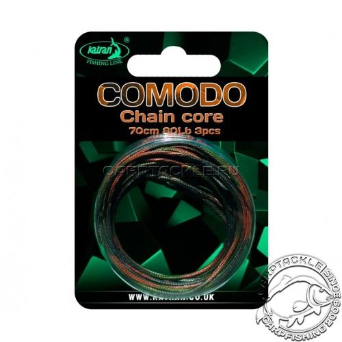 Ледкор Katran Comodo 80lb 70см 3шт Camo green black